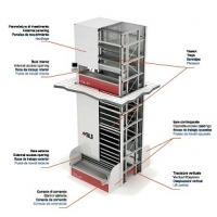 Vertical and carousal Storage system