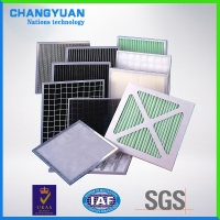 Changyuan Technology Industry Co., Ltd.